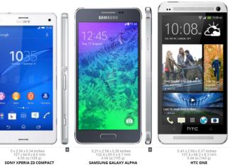 Smartphone Wallpaper Dimensions